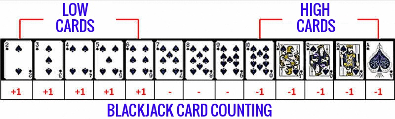 Counting card blackjack online 69890 la tour de salvagny casino le lyon vert